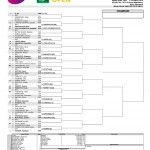 Cuadro Indian Wells2014-wta1