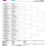Cuadro Indian Wells2014-wta2